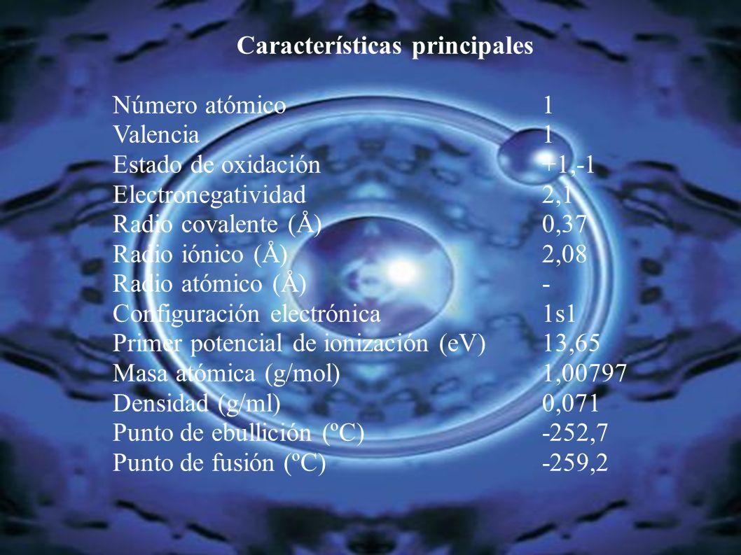 Características principales Número atómico 1 Valencia 1 Estado de oxidación +1,-1 Electronegatividad 2,1 Radio covalente (Å) 0,37 Radio iónico (Å) 2,0