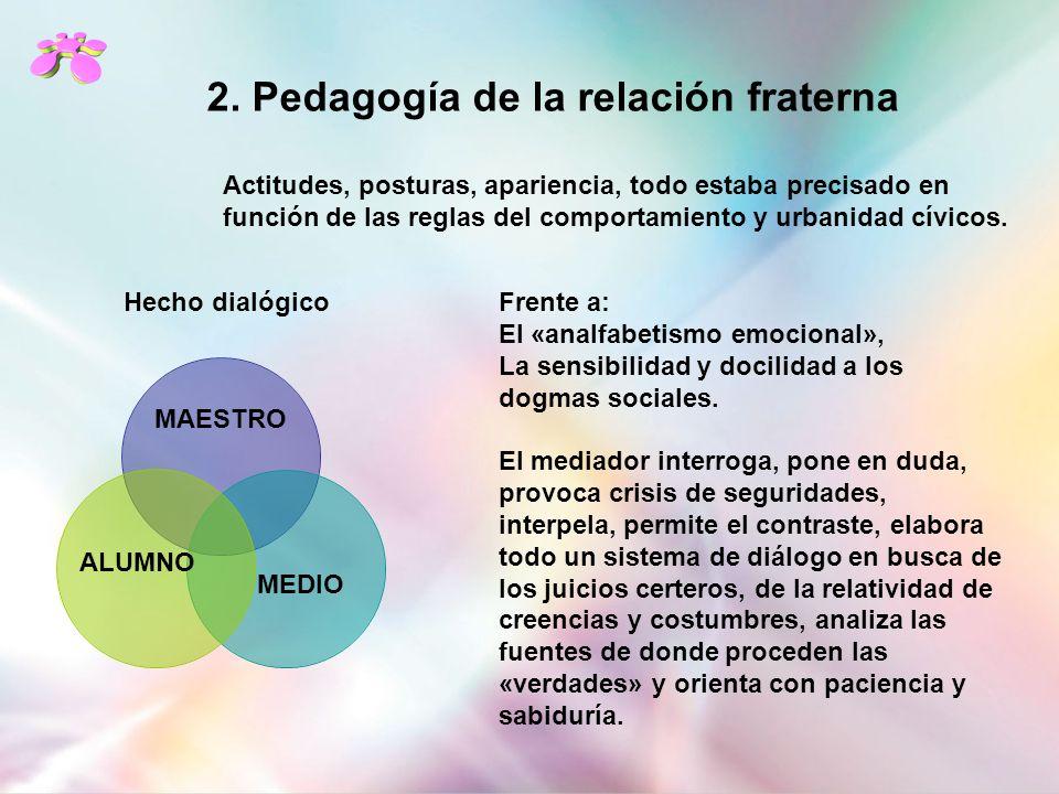 Actitudes, posturas, apariencia, todo estaba precisado en función de las reglas del comportamiento y urbanidad cívicos. 2. Pedagogía de la relación fr