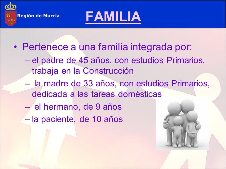 FAMILIA Pertenece a una familia integrada por: –el padre de 45 años, con estudios Primarios, trabaja en la Construcción – la madre de 33 años, con est
