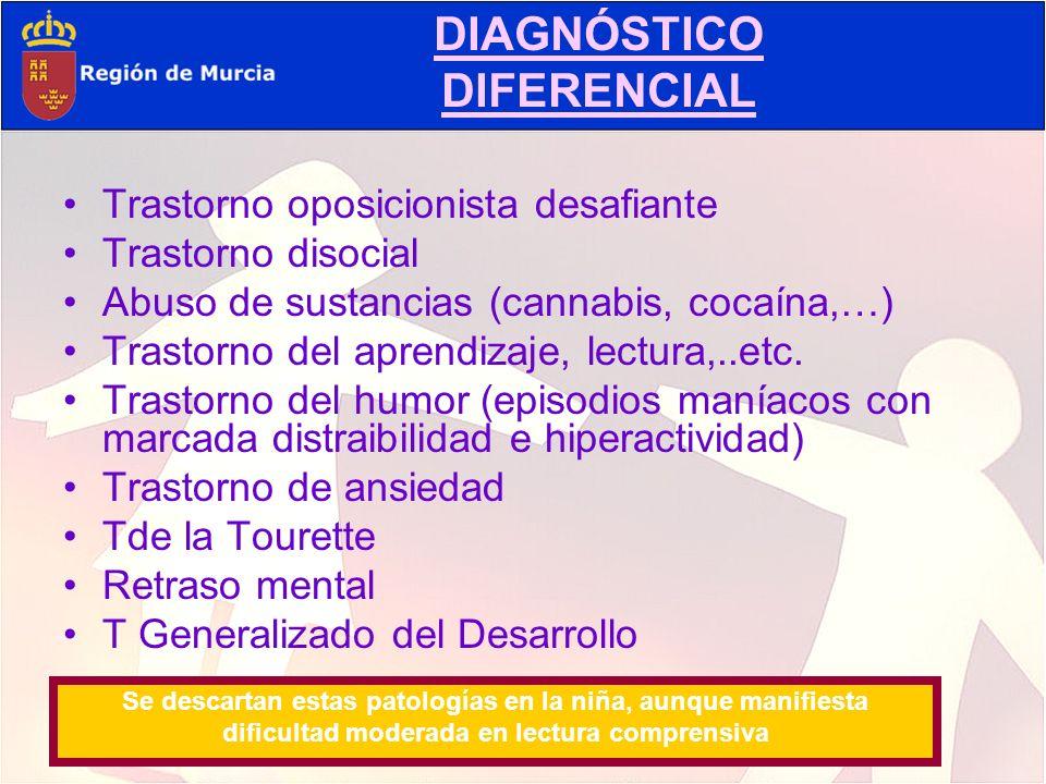 DIAGNÓSTICO DIFERENCIAL Trastorno oposicionista desafiante Trastorno disocial Abuso de sustancias (cannabis, cocaína,…) Trastorno del aprendizaje, lec