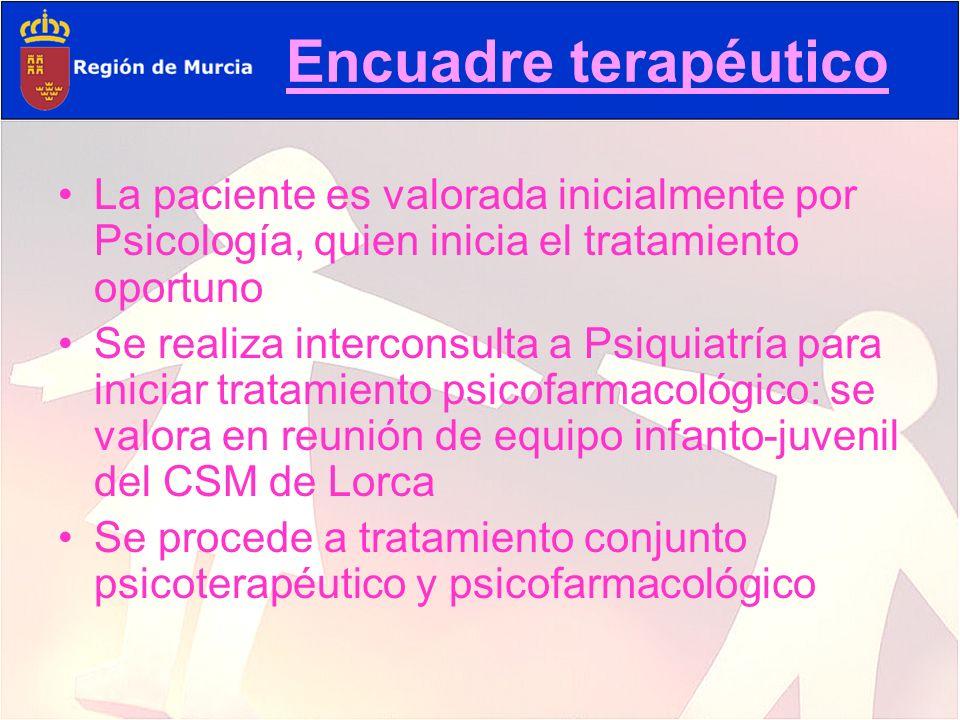 Encuadre terapéutico La paciente es valorada inicialmente por Psicología, quien inicia el tratamiento oportuno Se realiza interconsulta a Psiquiatría