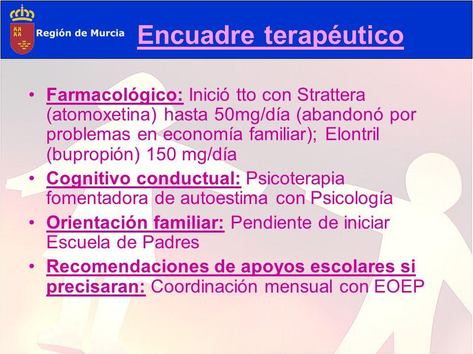 Encuadre terapéutico Farmacológico: Inició tto con Strattera (atomoxetina) hasta 50mg/día (abandonó por problemas en economía familiar); Elontril (bup