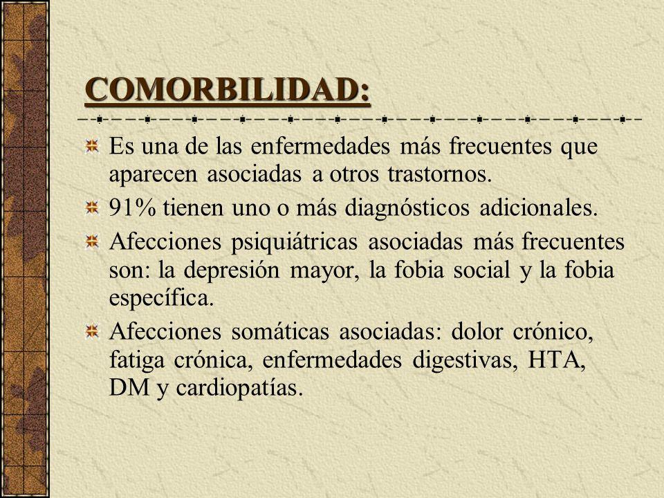 COMORBILIDAD: Es una de las enfermedades más frecuentes que aparecen asociadas a otros trastornos. 91% tienen uno o más diagnósticos adicionales. Afec