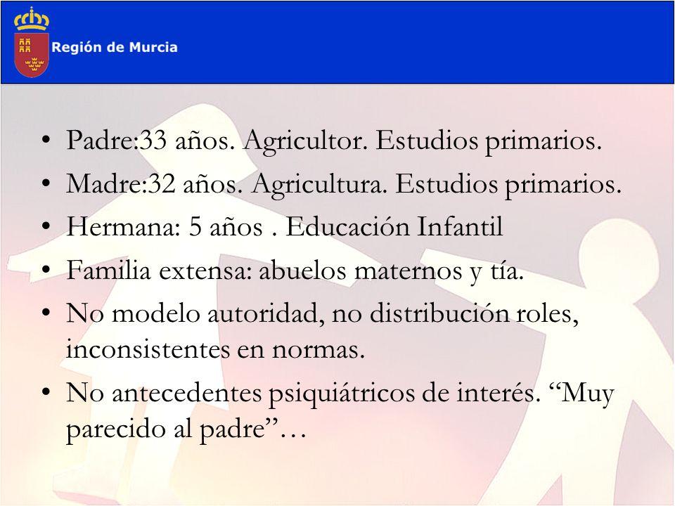 Padre:33 años. Agricultor. Estudios primarios. Madre:32 años. Agricultura. Estudios primarios. Hermana: 5 años. Educación Infantil Familia extensa: ab