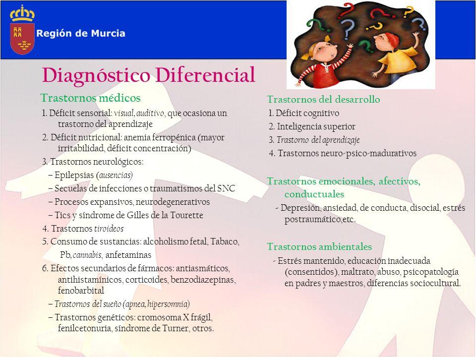 Diagnóstico Diferencial Trastornos médicos 1. Déficit sensorial: visual, auditivo, que ocasiona un trastorno del aprendizaje 2. Déficit nutricional: a