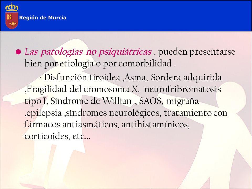 L as patologías no psiquiátricas, pueden presentarse bien por etiología o por comorbilidad. - Disfunción tiroidea,Asma, Sordera adquirida,Fragilidad d