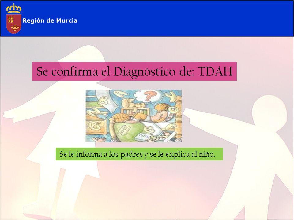 . Se confirma el Diagnóstico de: TDAH Se le informa a los padres y se le explica al niño.