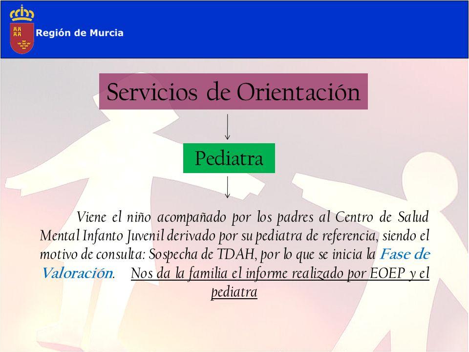 PROCESO DE ACOGIDA Intervención realizada por Enfermería Datos personales.