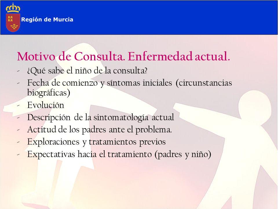 Motivo de Consulta. Enfermedad actual. -¿Qué sabe el niño de la consulta? -Fecha de comienzo y síntomas iniciales (circunstancias biográficas) -Evoluc