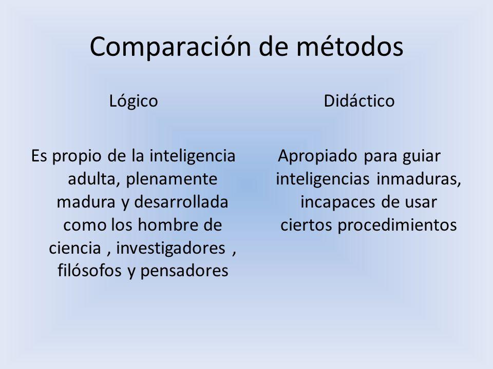 Comparación de métodos Lógico Es propio de la inteligencia adulta, plenamente madura y desarrollada como los hombre de ciencia, investigadores, filóso