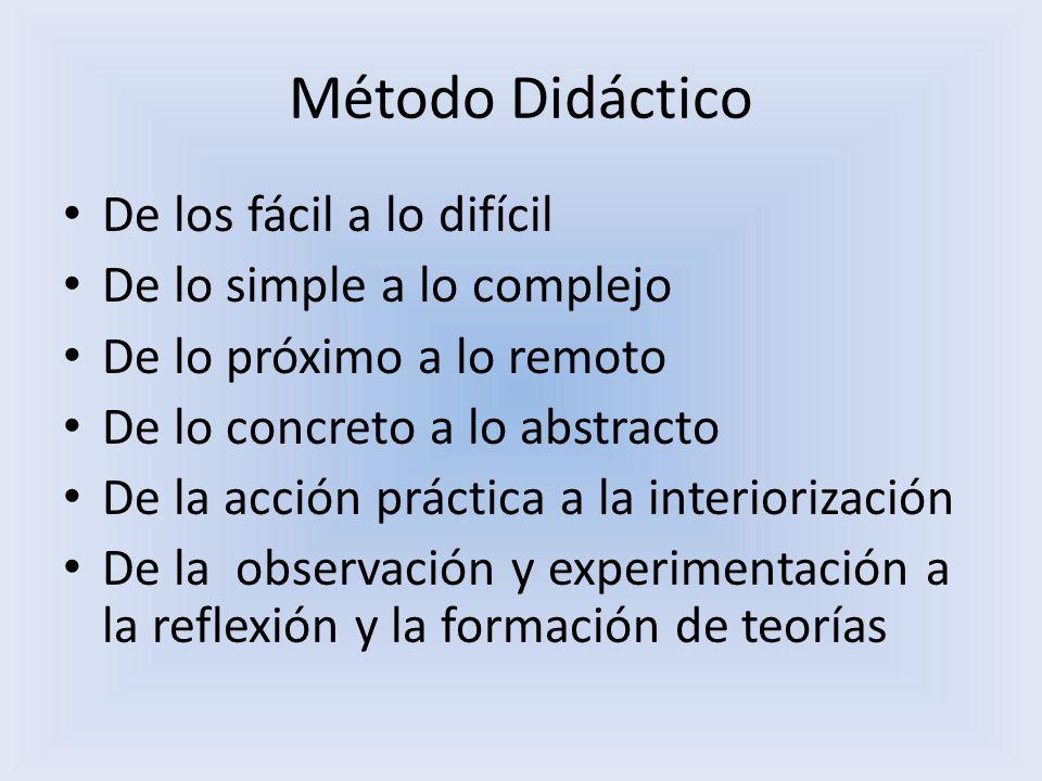 Método Didáctico De los fácil a lo difícil De lo simple a lo complejo De lo próximo a lo remoto De lo concreto a lo abstracto De la acción práctica a