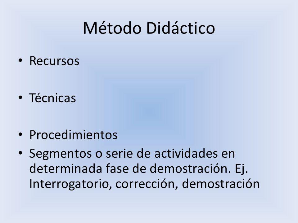 Método Didáctico Recursos Técnicas Procedimientos Segmentos o serie de actividades en determinada fase de demostración. Ej. Interrogatorio, corrección