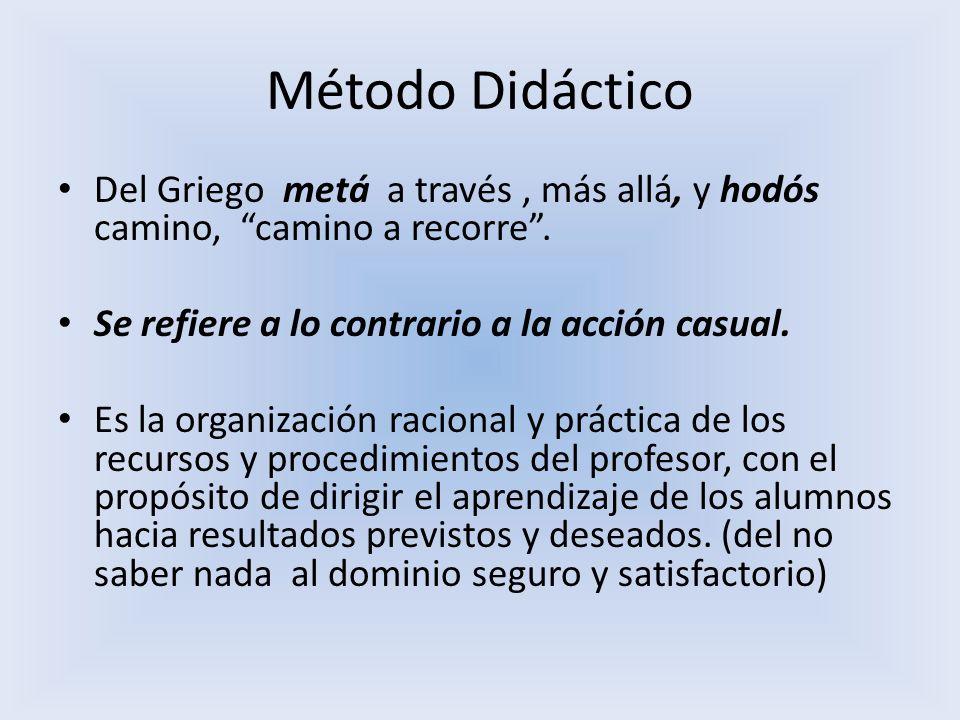Método Didáctico Del Griego metá a través, más allá, y hodós camino, camino a recorre. Se refiere a lo contrario a la acción casual. Es la organizació