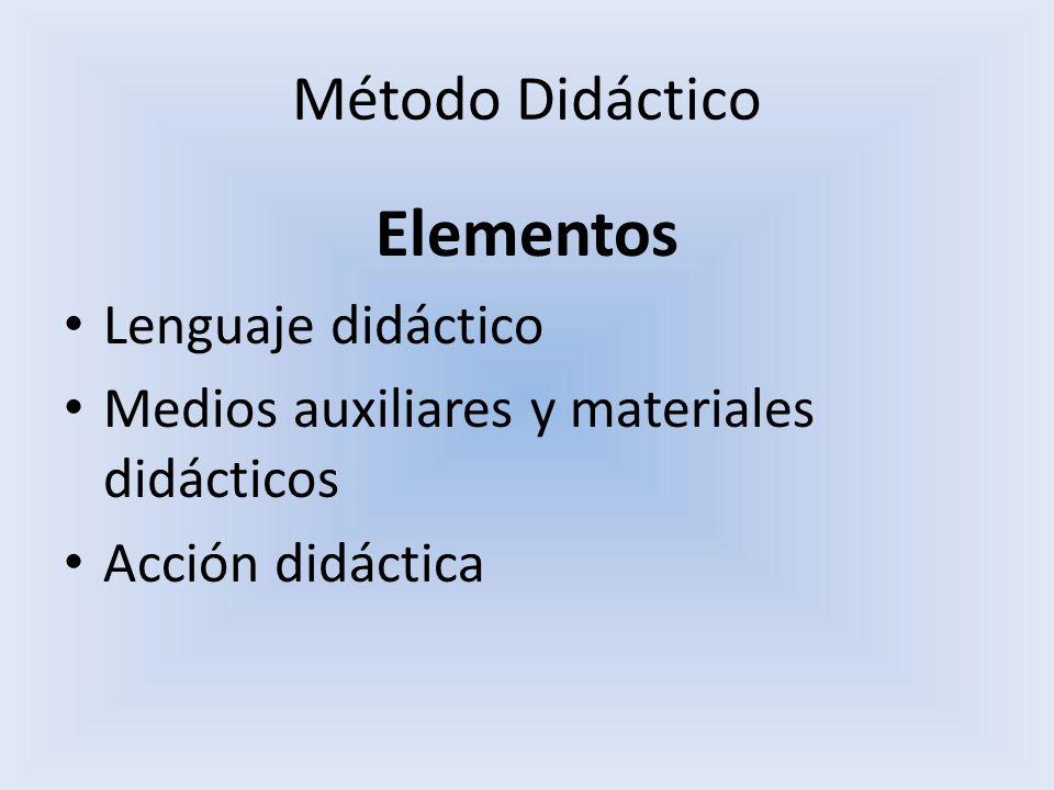 Método Didáctico Elementos Lenguaje didáctico Medios auxiliares y materiales didácticos Acción didáctica
