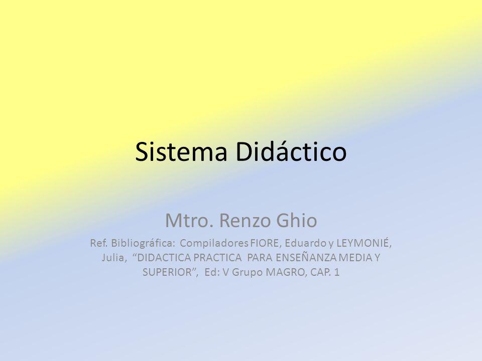 Sistema Didáctico Mtro. Renzo Ghio Ref. Bibliográfica: Compiladores FIORE, Eduardo y LEYMONIÉ, Julia, DIDACTICA PRACTICA PARA ENSEÑANZA MEDIA Y SUPERI