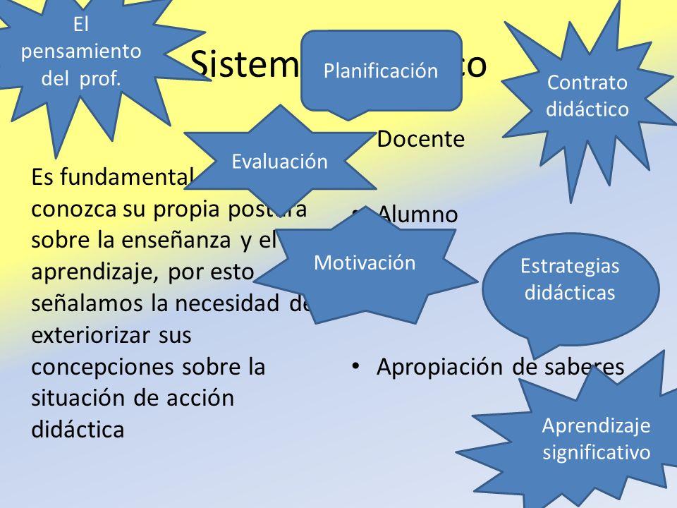 Sistema Didáctico Es fundamental que conozca su propia postura sobre la enseñanza y el aprendizaje, por esto señalamos la necesidad de exteriorizar su