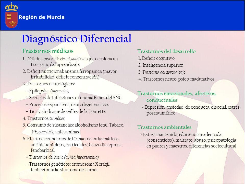 Trastornos psiquiátricos: -Trastorno disruptivos: oposicionista desafiante, trastorno disocial.