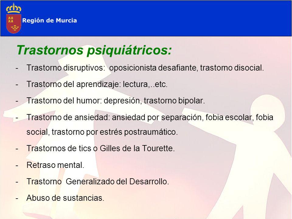 Comorbilidad: - Muy frecuentes: trastorno negativista desafiante, trastorno de la conducta.