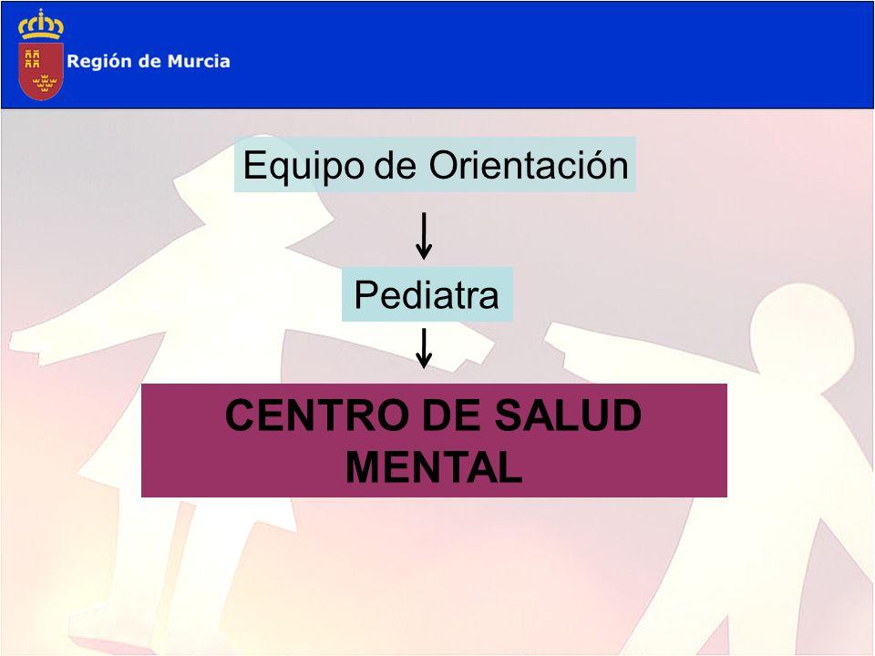 Fase de valoración (psiquiatra o psicólogo) HISTORIA CLINICA