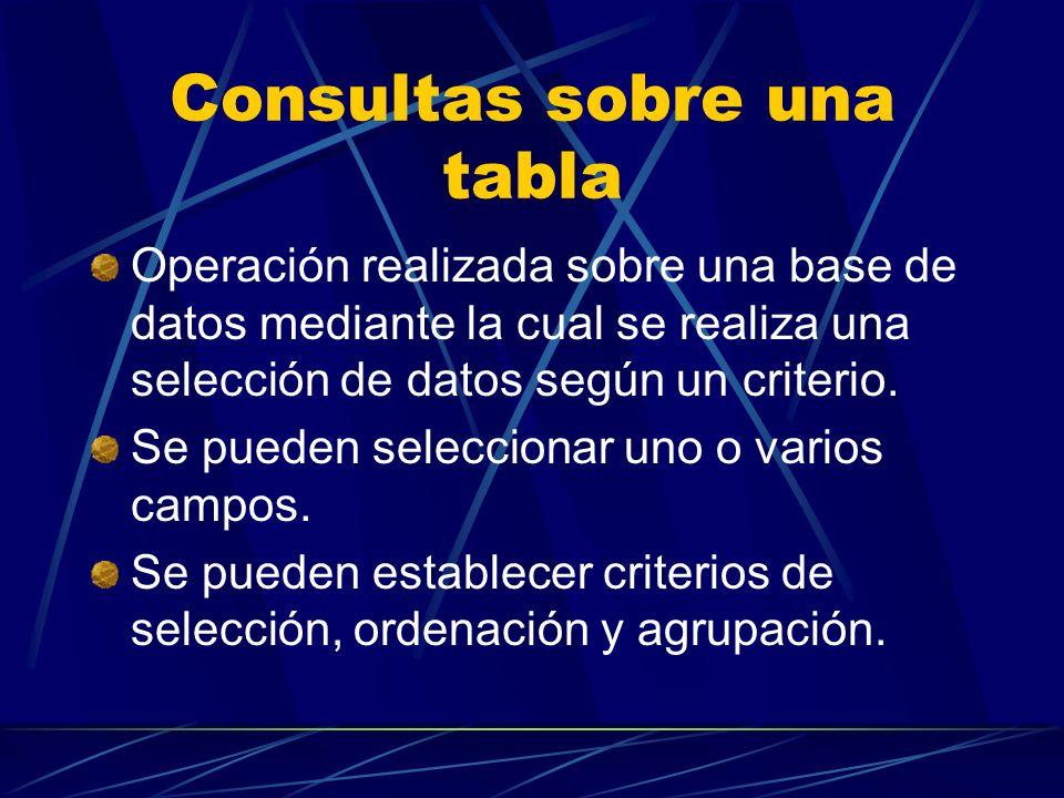 Consultas sobre una tabla Operación realizada sobre una base de datos mediante la cual se realiza una selección de datos según un criterio. Se pueden
