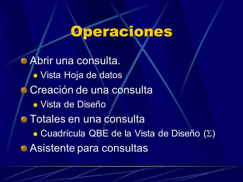 Operaciones Abrir una consulta. Vista Hoja de datos Creación de una consulta Vista de Diseño Totales en una consulta Cuadrícula QBE de la Vista de Dis