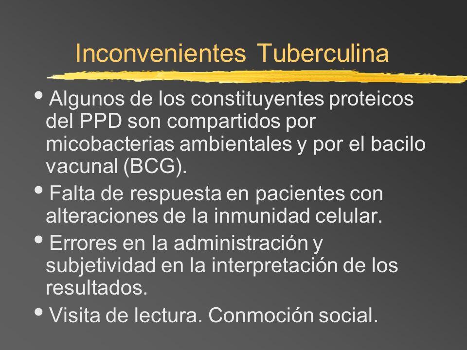 Inconvenientes Tuberculina Algunos de los constituyentes proteicos del PPD son compartidos por micobacterias ambientales y por el bacilo vacunal (BCG)