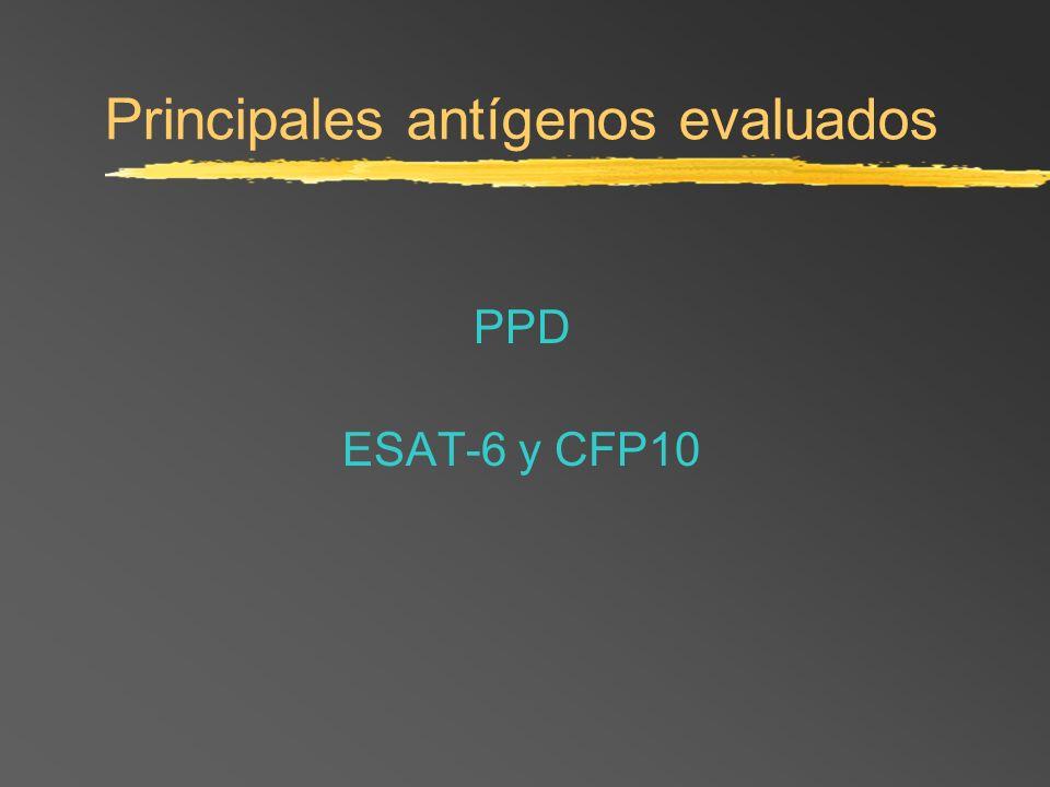 Principales antígenos evaluados PPD ESAT-6 y CFP10