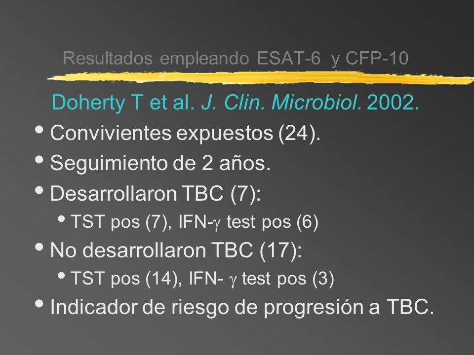 Resultados empleando ESAT-6 y CFP-10 Doherty T et al. J. Clin. Microbiol. 2002. Convivientes expuestos (24). Seguimiento de 2 años. Desarrollaron TBC