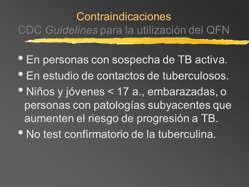 Contraindicaciones CDC Guidelines para la utilización del QFN En personas con sospecha de TB activa. En estudio de contactos de tuberculosos. Niños y
