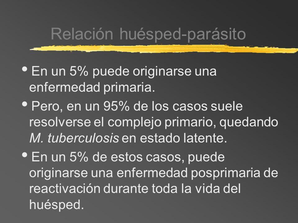 Relación huésped-parásito En un 5% puede originarse una enfermedad primaria. Pero, en un 95% de los casos suele resolverse el complejo primario, queda