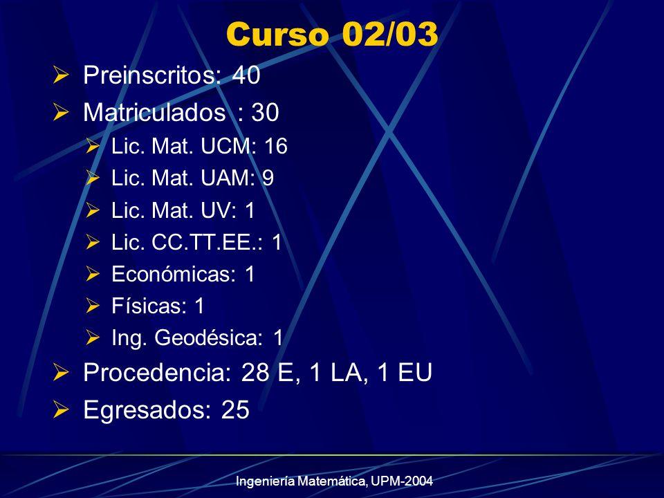 Ingeniería Matemática, UPM-2004 Curso 02/03 Preinscritos: 40 Matriculados : 30 Lic.