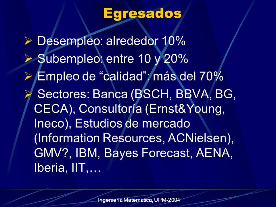 Ingeniería Matemática, UPM-2004 Egresados Desempleo: alrededor 10% Subempleo: entre 10 y 20% Empleo de calidad: más del 70% Sectores: Banca (BSCH, BBVA, BG, CECA), Consultoría (Ernst&Young, Ineco), Estudios de mercado (Information Resources, ACNielsen), GMV , IBM, Bayes Forecast, AENA, Iberia, IIT,…