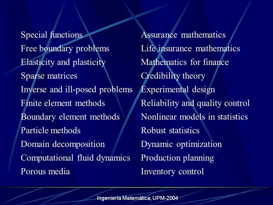 Ingeniería Matemática, UPM-2004 Evaluación Positiva profesores Positiva, en general, interés y utilidad de los módulos Se cuestiona lo excesivamente teórico de algunos módulos Exceso de trabajo, agobio Dificultades individuales con algunos módulos