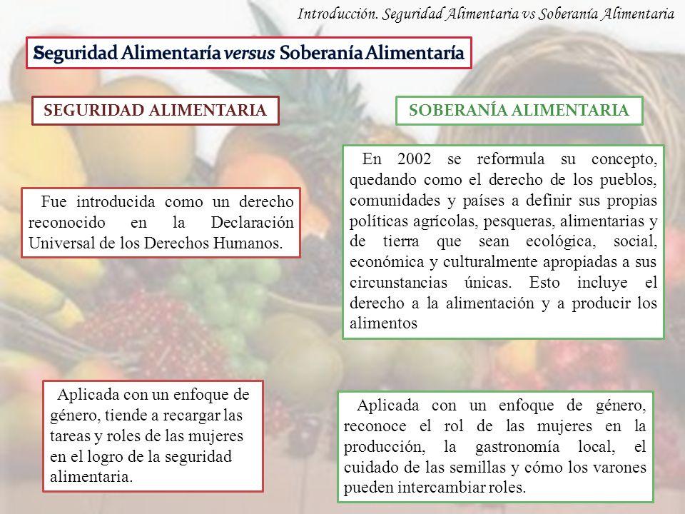 Introducción. Seguridad Alimentaria vs Soberanía Alimentaria SEGURIDAD ALIMENTARIASOBERANÍA ALIMENTARIA Fue introducida como un derecho reconocido en