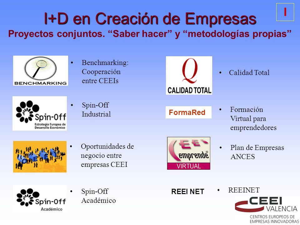 I+D en Creación de Empresas I+D en Creación de Empresas Proyectos conjuntos. Saber hacer y metodologías propias Spin-Off Industrial Oportunidades de n