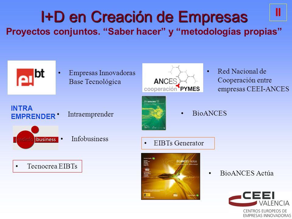 I+D en Creación de Empresas I+D en Creación de Empresas Proyectos conjuntos. Saber hacer y metodologías propias INTRA EMPRENDER Intraemprender Empresa