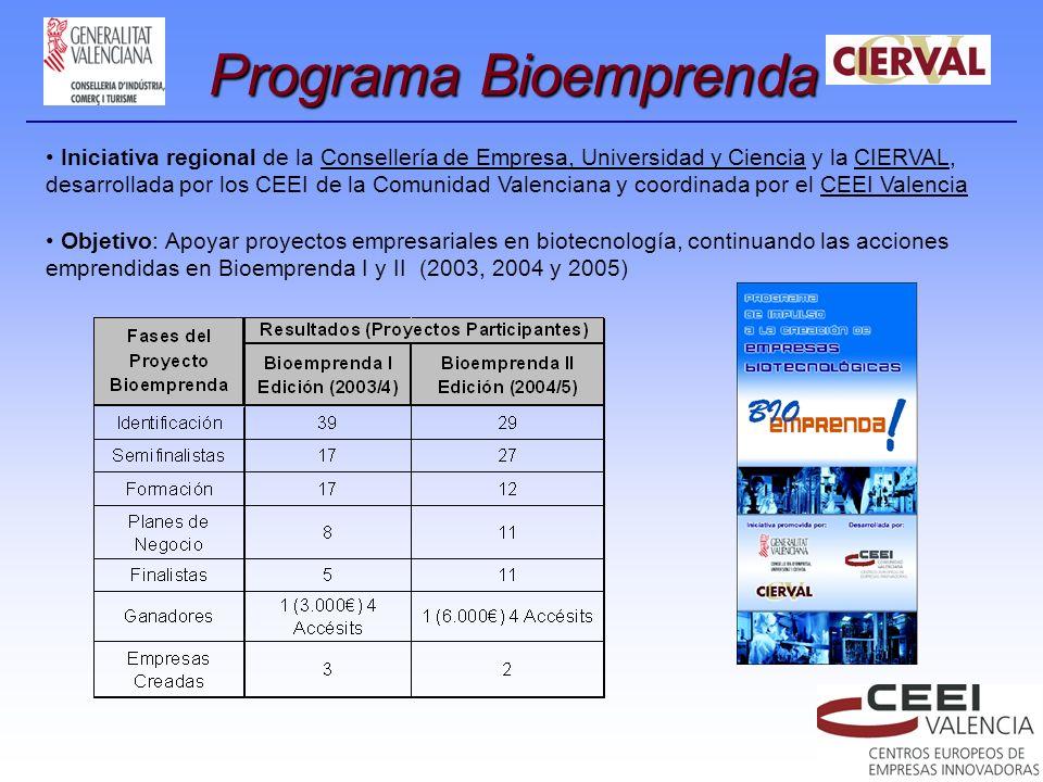 Iniciativa regional de la Consellería de Empresa, Universidad y Ciencia y la CIERVAL, desarrollada por los CEEI de la Comunidad Valenciana y coordinad