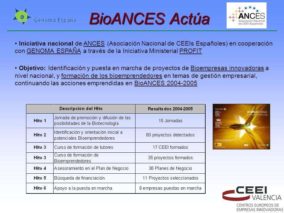 BioANCES Actúa Iniciativa nacional de ANCES (Asociación Nacional de CEEIs Españoles) en cooperación con GENOMA ESPAÑA a través de la Iniciativa Minist