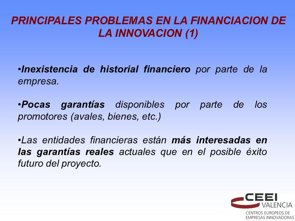 PRINCIPALES PROBLEMAS EN LA FINANCIACION DE LA INNOVACION (1) Inexistencia de historial financiero por parte de la empresa. Pocas garantías disponible