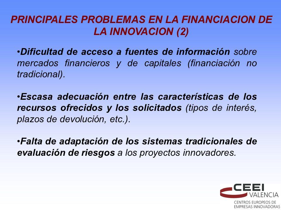 PRINCIPALES PROBLEMAS EN LA FINANCIACION DE LA INNOVACION (2) Dificultad de acceso a fuentes de información sobre mercados financieros y de capitales