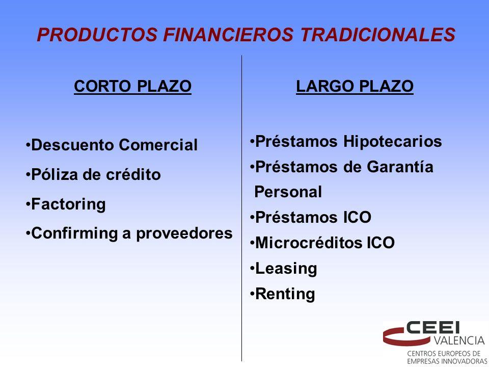 CORTO PLAZO Descuento Comercial Póliza de crédito Factoring Confirming a proveedores LARGO PLAZO Préstamos Hipotecarios Préstamos de Garantía Personal