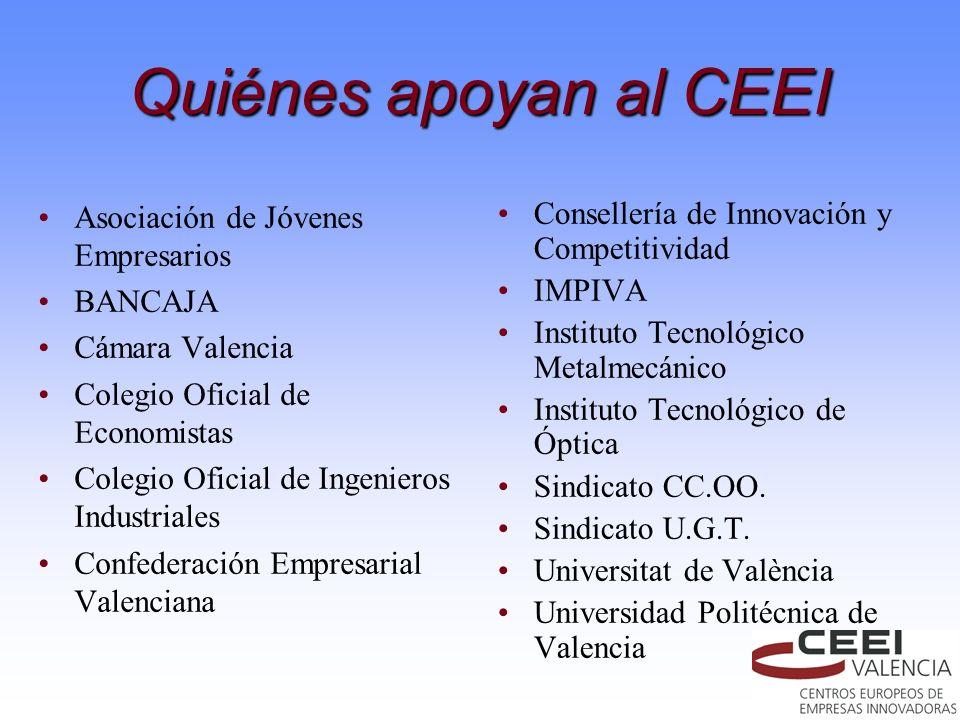 Quiénes apoyan al CEEI Asociación de Jóvenes Empresarios BANCAJA Cámara Valencia Colegio Oficial de Economistas Colegio Oficial de Ingenieros Industri