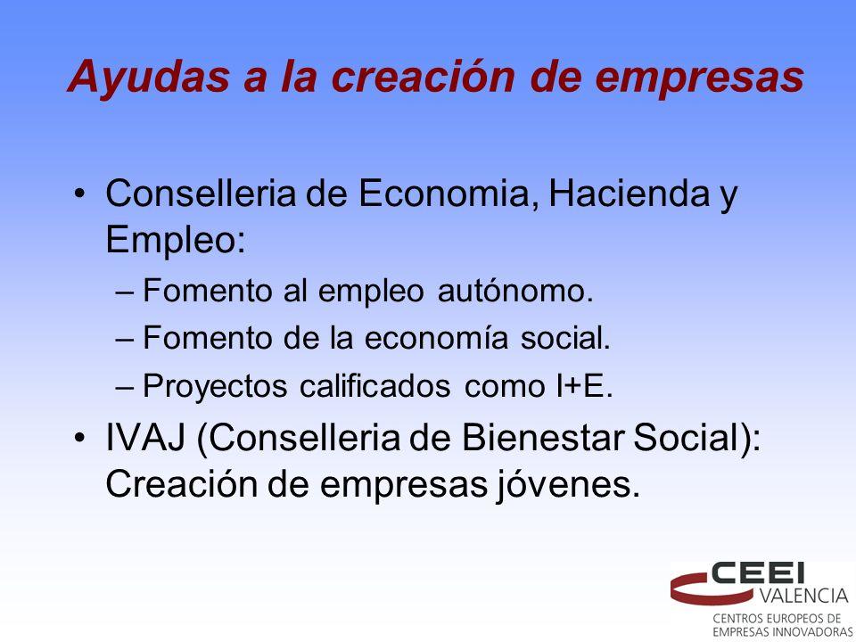 Ayudas a la creación de empresas Conselleria de Economia, Hacienda y Empleo: –Fomento al empleo autónomo. –Fomento de la economía social. –Proyectos c