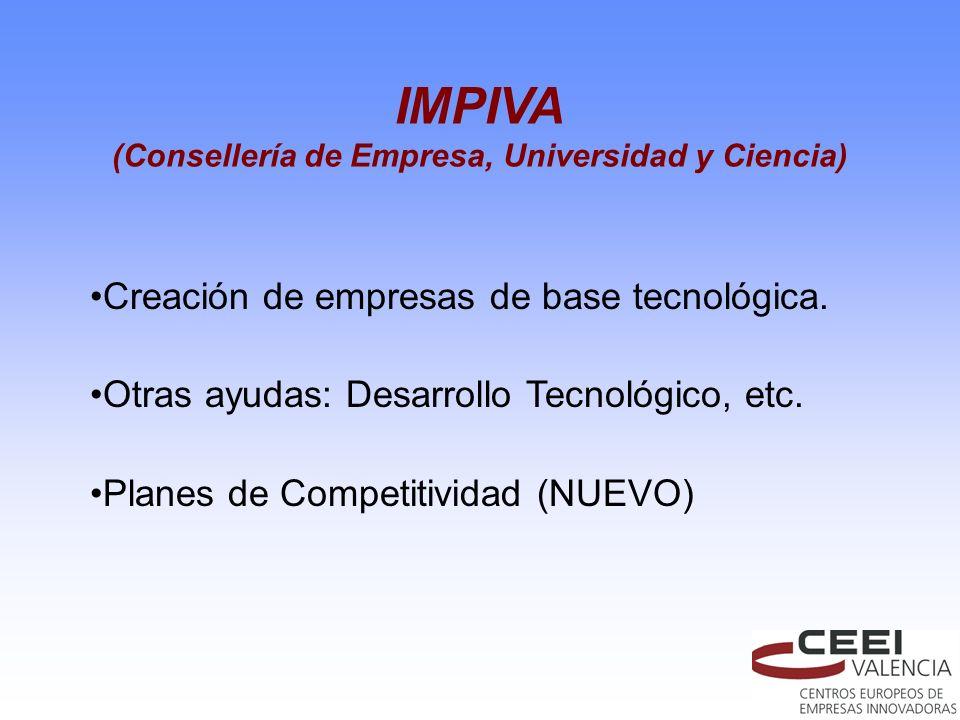 Creación de empresas de base tecnológica. Otras ayudas: Desarrollo Tecnológico, etc. Planes de Competitividad (NUEVO) IMPIVA (Consellería de Empresa,