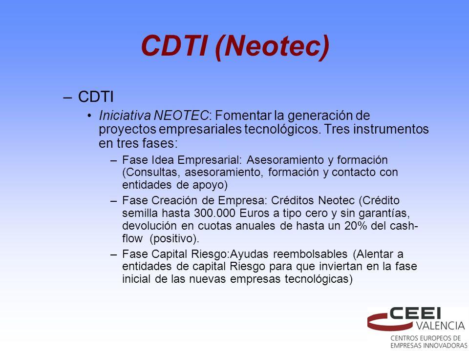CDTI (Neotec) –CDTI Iniciativa NEOTEC: Fomentar la generación de proyectos empresariales tecnológicos. Tres instrumentos en tres fases: –Fase Idea Emp