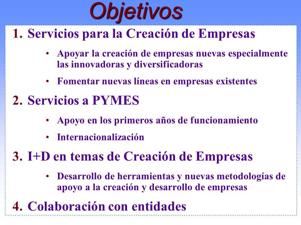 1.Servicios para la Creación de Empresas Apoyar la creación de empresas nuevas especialmente las innovadoras y diversificadoras Fomentar nuevas líneas