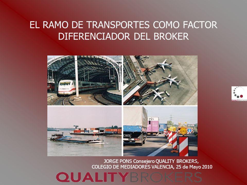 EL RAMO DE TRANSPORTES COMO FACTOR DIFERENCIADOR DEL BROKER JORGE PONS Consejero QUALITY BROKERS, COLEGIO DE MEDIADORES VALENCIA, 25 de Mayo 2010