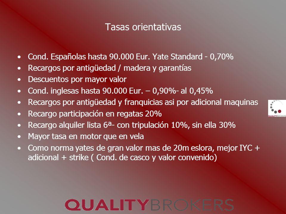 Tasas orientativas Cond. Españolas hasta 90.000 Eur. Yate Standard - 0,70% Recargos por antigüedad / madera y garantías Descuentos por mayor valor Con