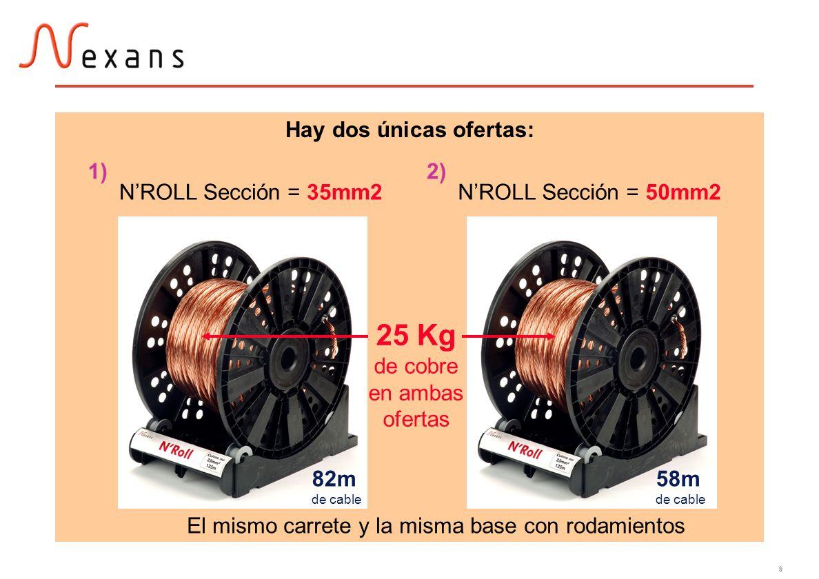 9 Hay dos únicas ofertas: El mismo carrete y la misma base con rodamientos NROLL Sección = 35mm2 1) 82m de cable NROLL Sección = 50mm2 2) 58m de cable