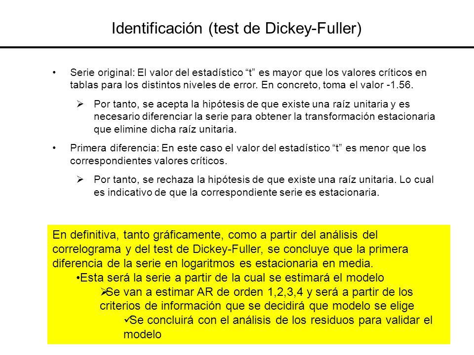 Identificación (test de Dickey-Fuller) Serie original: El valor del estadístico t es mayor que los valores críticos en tablas para los distintos nivel